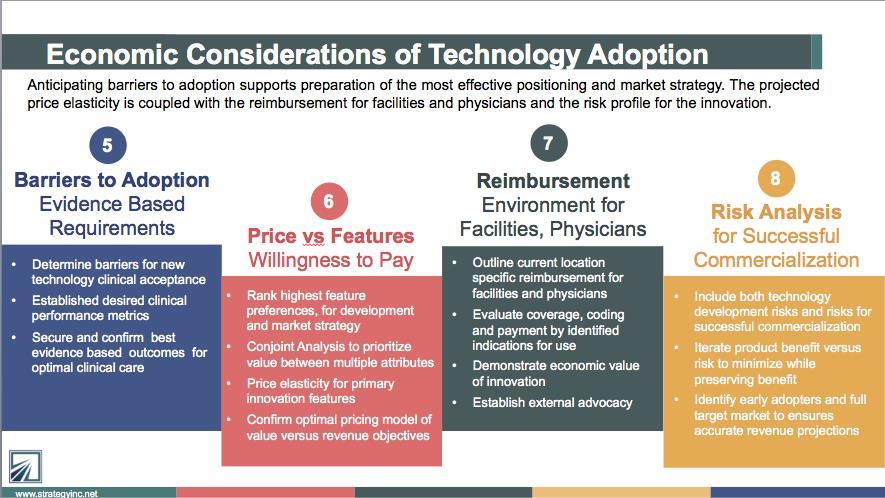 Economic Considerations of Medical Technology Adoption